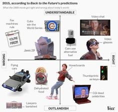 mayahan:  Back to the Future Day: the movie's 2015 predictions and the hoax, explained