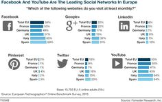 infographie-adoption-social-media-europe