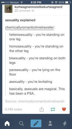 aseksuel dating tumblr dating nogen 7 år yngre
