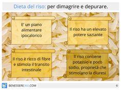 Dieta del riso: funziona per dimagrire velocemente? Schema e menù