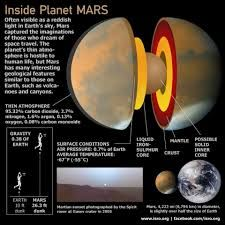 planet facts - Google Search