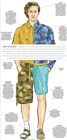 Men at Work: The How-to of wearing shorts to the office. Because summer dressing is a minefield for the guys. #menswear