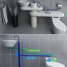 Eco friendly sink and toilet. Water flows from sink to toilet to save water and money! Ideas Paso A Paso, Decoration Palette, Eco Friendly House, Eco Friendly Products, Earthship, Save Water, Green Building, Sustainable Design, Sustainable Practices