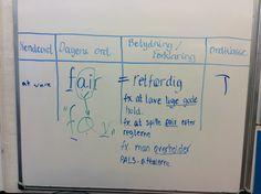 Dagens ord i 3 klasse. Eleverne har givet feedback om, at de er begyndt at bruge ordet i den daglige tale... Super godt - Det betyder at deres ordforråd er blevet større...