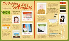 #amelie #infographic #movie #film #polaroid #photoalbum #paris #funfacts Click here to see the full project https://www.behance.net/gallery/52329117/Personal-Project-Amelie-Infographic