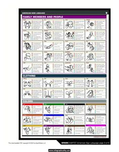Sign Language SparkChart # 3 of 6 - Family  and People, Clothing and Colors