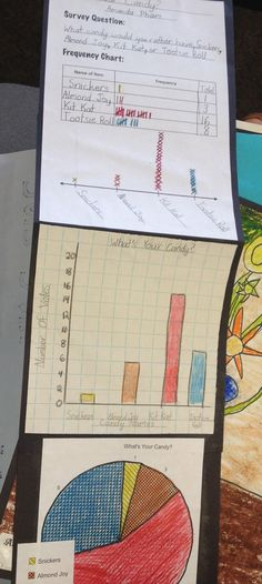 Graphing & Representing Data! Project Based Learning!