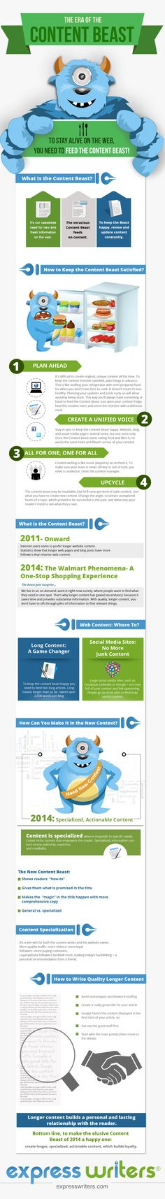Era of the #Content #Beast #Infographic by @Express Writers