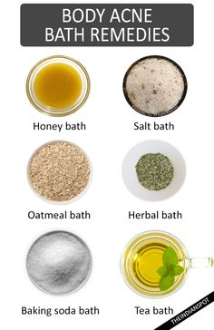 Body acne is a common problem these days thanks to the pollution and dirt that clogs skin pores. If you have oily skin, these factors might just add on to th...
