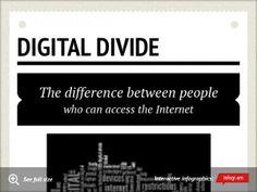 Infographic: Digital Divide -