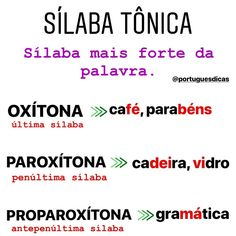 Portuguese Grammar, Portuguese Lessons, English Lessons, Learn Brazilian Portuguese, Study Organization, Study Techniques, Study Planner, English Vocabulary Words, School Subjects