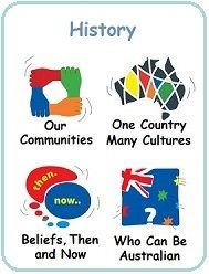 Difference Differently - Four History modules aligned to the Australian Curriculum