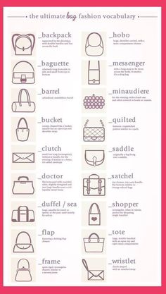 The Ultimate Fashion 'Bag' Guide