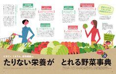 武政 諒 Ryo Takemasa   News & Blog