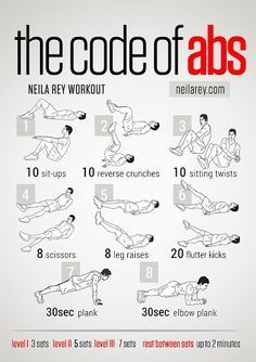 metabolic aftershock exercises - Google Search                                                                                                                                                      More