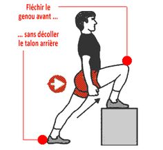 Etirement du psoas iliaque contre inflammation et blocage Yoga Gym, Yoga Fitness, Psoas Iliaque, Psoas Stretch, Foam Roller Exercises, Psoas Release, Psoas Muscle, Yoga Positions, Back Pain
