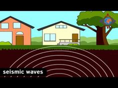 video abouts earthquakes for kids What Is An Earthquake, Earthquake Facts, Earthquakes For Kids, 4th Grade Science, Plate Tectonics, Meteorology, Natural Disasters, Science And Nature, Social Studies