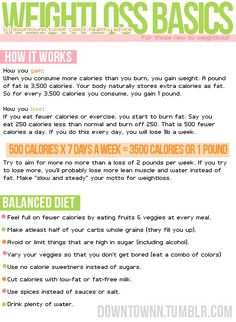 CALORIES: Manifesto: About your weight ... its all on you!