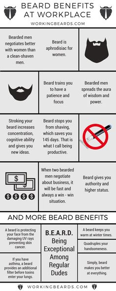 Beard Benefits At Workplace From WorkingBeards.com