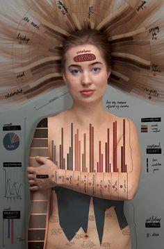 Emotional Infographic by Meghan Fenske, via Behance