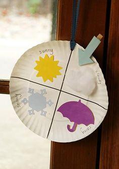 Make a weather chart