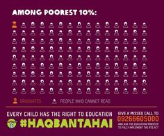 A snapshot of #inequality in #education amongst the poorest 10% in #India. Help change this http://bit.ly/Haq-Banta-Hai  via @OxfamIndia #EvenItUp