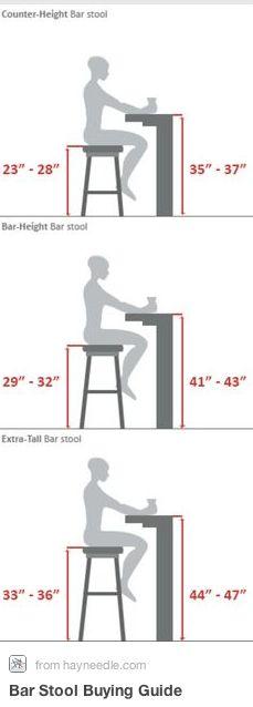 stool height diagram