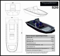 Canoe, Boat, Electronics, Image, Dinghy, Boats, Consumer Electronics, Ship