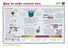 how to make natural dyes