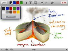 Educreations Interactive Whiteboard By Educreations, Inc View More By This Developer Open iTunes to buy and download apps.