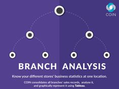 our based will consolidate data from all your branches, analyze it, and generate meaningful insights!
