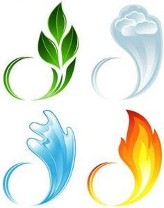 4 elements (Symbols)