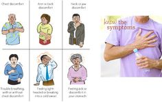 Symptoms of Heart Disease - KEEPHEALTHYALWAYS.COM - Reliable Health Advice and Remedies