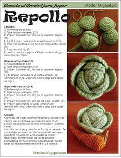 FREE PATTERN ~ C ~ Irka: Food to Crochet - Part 1