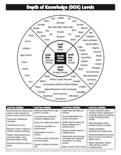 120 best GLAD posters & charts images on Pinterest