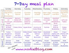 here is a diet plan called the perfect plan. Made by a nutritionist. I have lost…