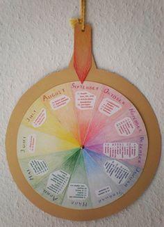 Leaving the Ivory Tower: Waldorf Seasonal Wheel Calendar