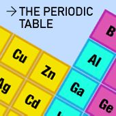1000 images about all things periodic table on pinterest for Ptable games