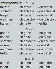 Study German, Learn German, German English, Learn French, German Grammar, German Words, Deutsch Language, Germany Language, Teaching French