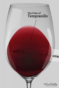 The Color and Opacity of Tempranillo Wine - article has nice overview, history and pairing notes.