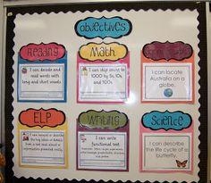 Learning In Wonderland: Objectives Board
