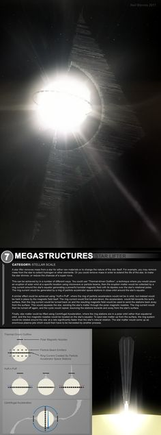 Megastructures 7 Star Lifter Design Packet by https://www.deviantart.com/artofsoulburn on @DeviantArt