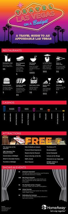 las vegas on a budget infographic - things to do in every price range