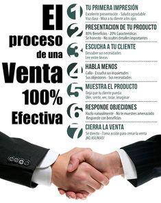 Proceso de una venta efectiva