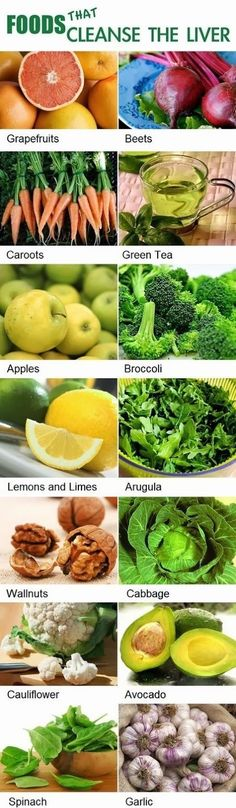 Foods that cleanse the liver