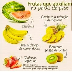 Magnificent Natural Detox At Home Healthy Snacks, Healthy Eating, Healthy Recipes, Dieta Flexible, Comidas Fitness, Dieta Fitness, Menu Dieta, Light Diet, Weight Loss Detox
