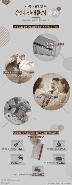 이웃나라 일본 은퇴자들이 후회하는 것들 [인포그래픽] #retired / #Infographic ⓒ 비주얼다이브 무단 복사·전재·재배포 금지