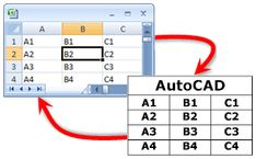 Lo que necesita saber sobre AutoCAD: Como importar una tabla de Excel en AutoCAD ???