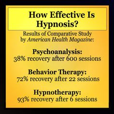 How effective is Hypnotherapy?  Well, the figures speak for themselves do they not?