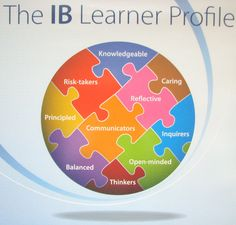 The primary year program (pyp) as part of International Baccalaureate learning - Google Search